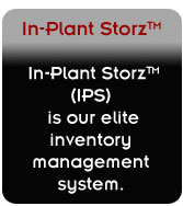 IPS Inventory Management